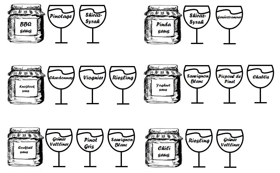 wijn bbq combinatie